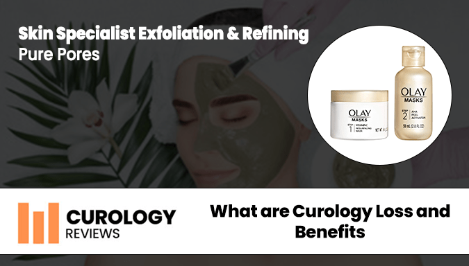 What are Curology Loss and Benefits